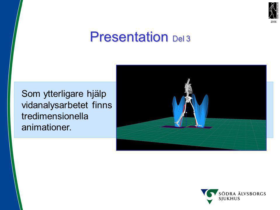 Presentation Del 3 2006 Som ytterligare hjälp vidanalysarbetet finns tredimensionella animationer.