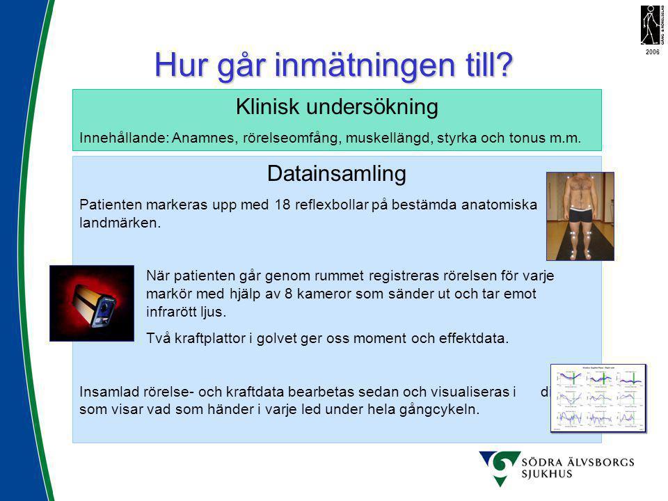 Hur går inmätningen till? Klinisk undersökning Innehållande: Anamnes, rörelseomfång, muskellängd, styrka och tonus m.m. Datainsamling Patienten marker