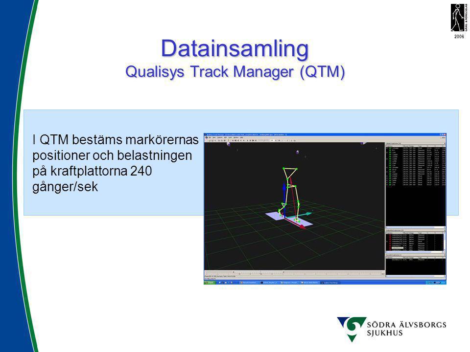 Datainsamling Qualisys Track Manager (QTM) 2006 I QTM bestäms markörernas positioner och belastningen på kraftplattorna 240 gånger/sek