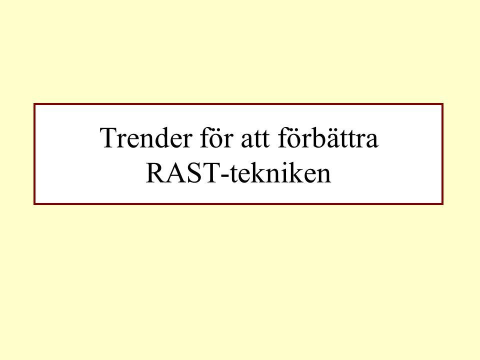 Trender för att förbättra RAST-tekniken