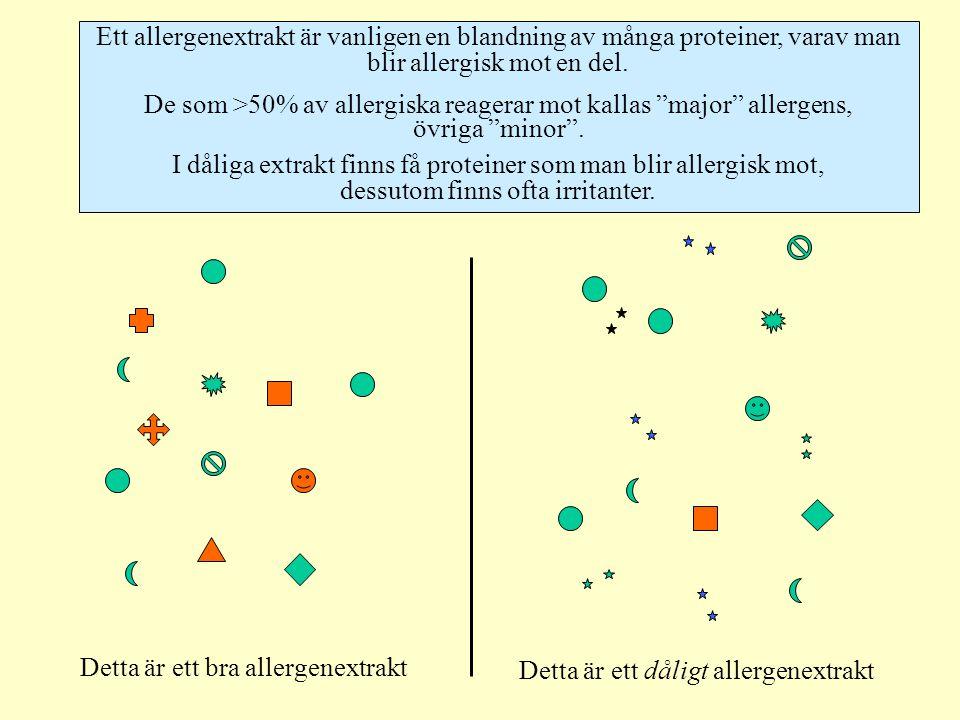 Detta är ett bra allergenextrakt Detta är ett dåligt allergenextrakt Ett allergenextrakt är vanligen en blandning av många proteiner, varav man blir a