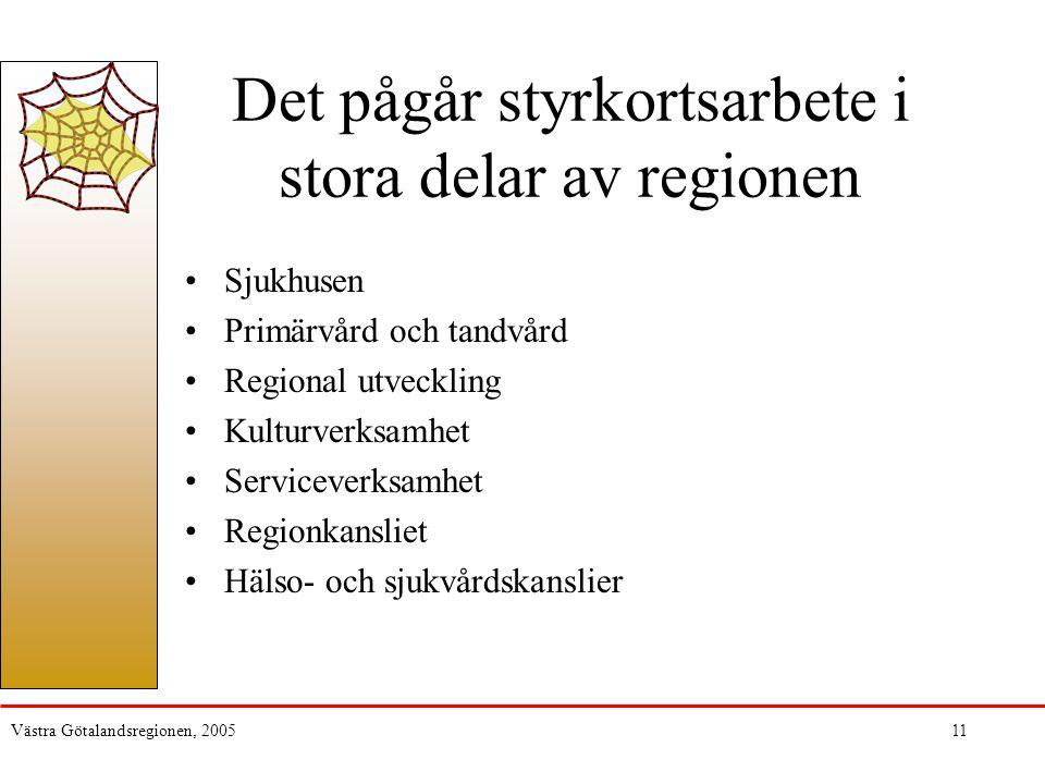 Västra Götalandsregionen, 200511 Det pågår styrkortsarbete i stora delar av regionen Sjukhusen Primärvård och tandvård Regional utveckling Kulturverksamhet Serviceverksamhet Regionkansliet Hälso- och sjukvårdskanslier