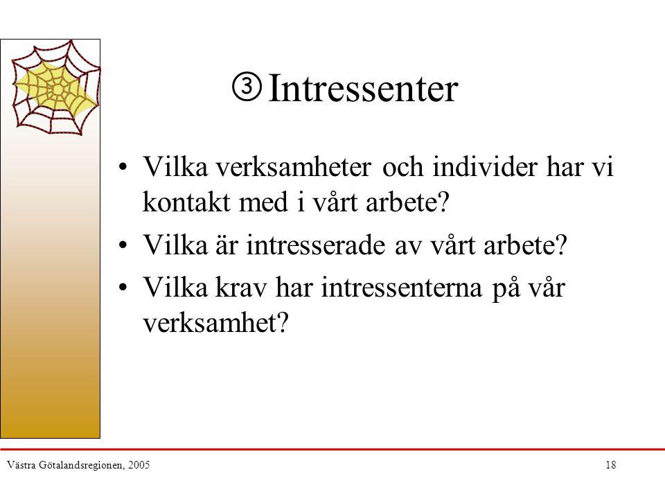 Västra Götalandsregionen, 200518 Intressenter Vilka verksamheter och individer har vi kontakt med i vårt arbete? Vilka är intresserade av vårt arbete?