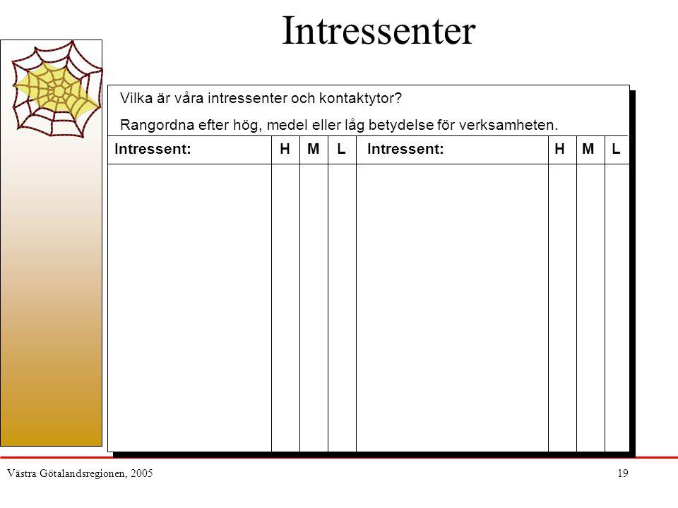 Västra Götalandsregionen, 200519 Vilka är våra intressenter och kontaktytor? Rangordna efter hög, medel eller låg betydelse för verksamheten. Intresse