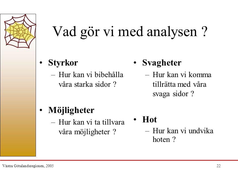 Västra Götalandsregionen, 200522 Vad gör vi med analysen ? Styrkor –Hur kan vi bibehålla våra starka sidor ? Möjligheter –Hur kan vi ta tillvara våra
