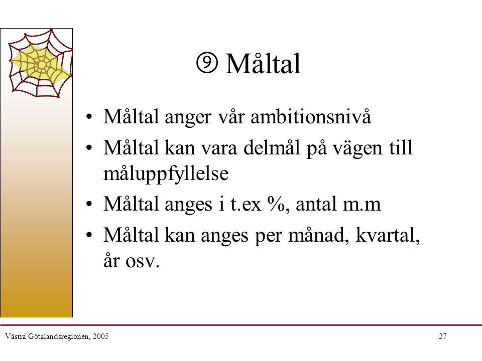Västra Götalandsregionen, 200527 Måltal Måltal anger vår ambitionsnivå Måltal kan vara delmål på vägen till måluppfyllelse Måltal anges i t.ex %, antal m.m Måltal kan anges per månad, kvartal, år osv.