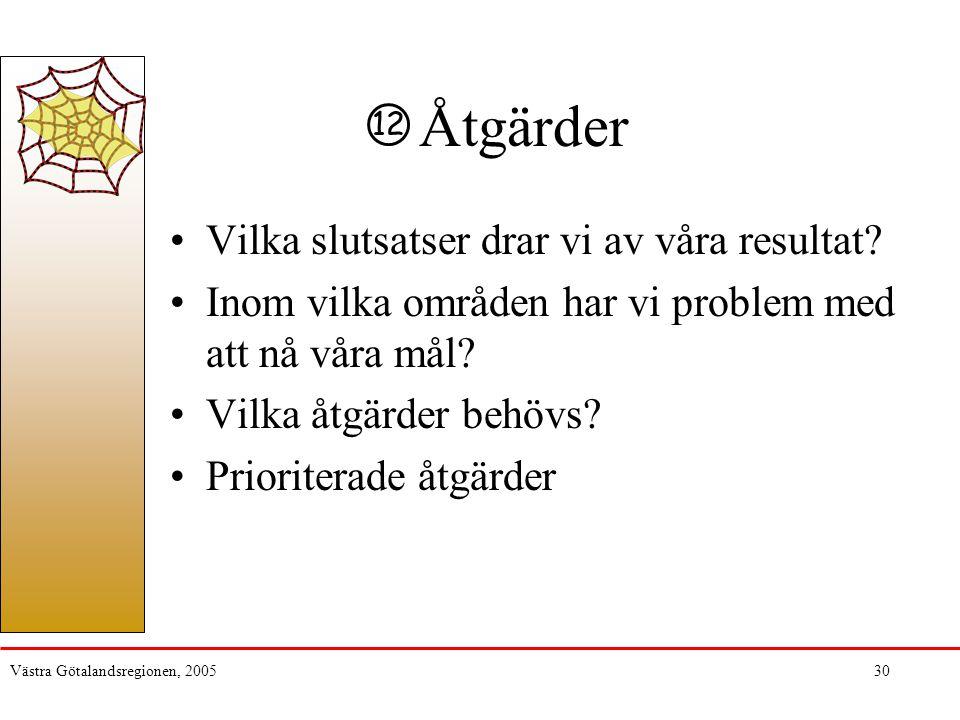 Västra Götalandsregionen, 200530 Åtgärder Vilka slutsatser drar vi av våra resultat? Inom vilka områden har vi problem med att nå våra mål? Vilka åtgä