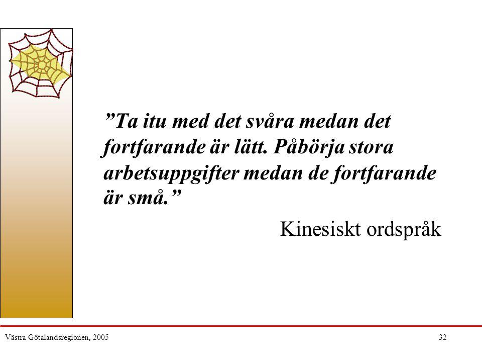 """Västra Götalandsregionen, 200532 """"Ta itu med det svåra medan det fortfarande är lätt. Påbörja stora arbetsuppgifter medan de fortfarande är små."""" Kine"""