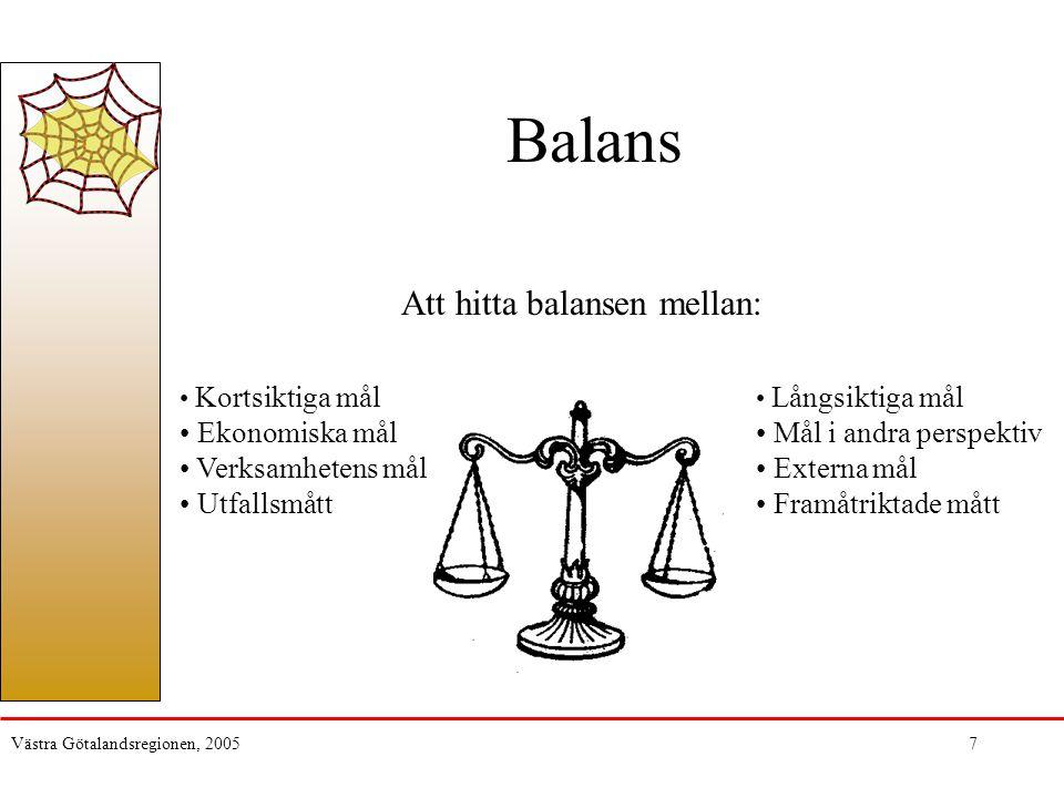 Västra Götalandsregionen, 20058 Mål i olika perspektiv Försök att hitta mål som utvecklar verksamheten utifrån flera olika perspektiv Perspektiven är ett hjälpmedel för att visa på balansen i styrkortet 4-5 perspektiv, t ex –Kund-, medborgar- eller patientperspektiv –Ekonomiskt perspektiv –Processperspektiv –Medarbetar-, personal- eller lärandeperspektiv –Utvecklings- och förnyelseperspektiv