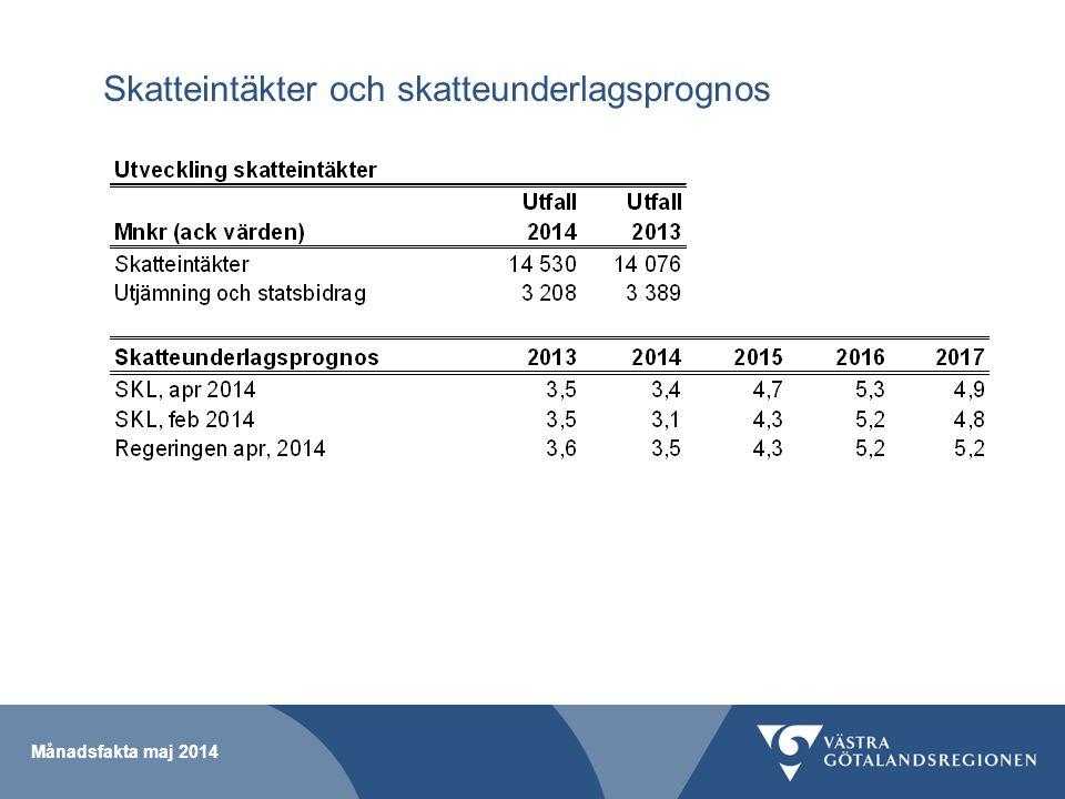 Nettokostnader maj 2014