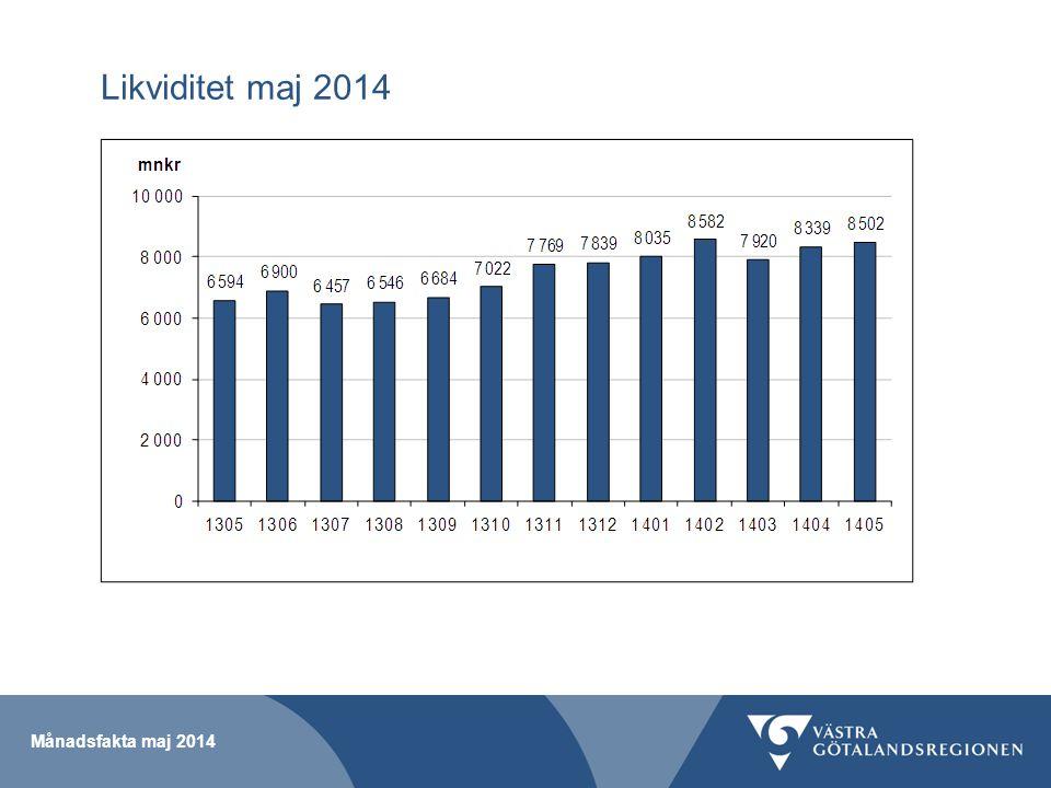 Personaluppgifter maj 2014 Månadsfakta maj 2014