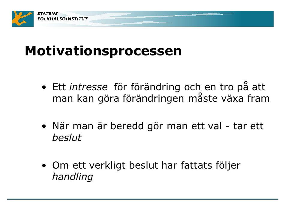 Motivationsprocessen Ett intresse för förändring och en tro på att man kan göra förändringen måste växa fram När man är beredd gör man ett val - tar e