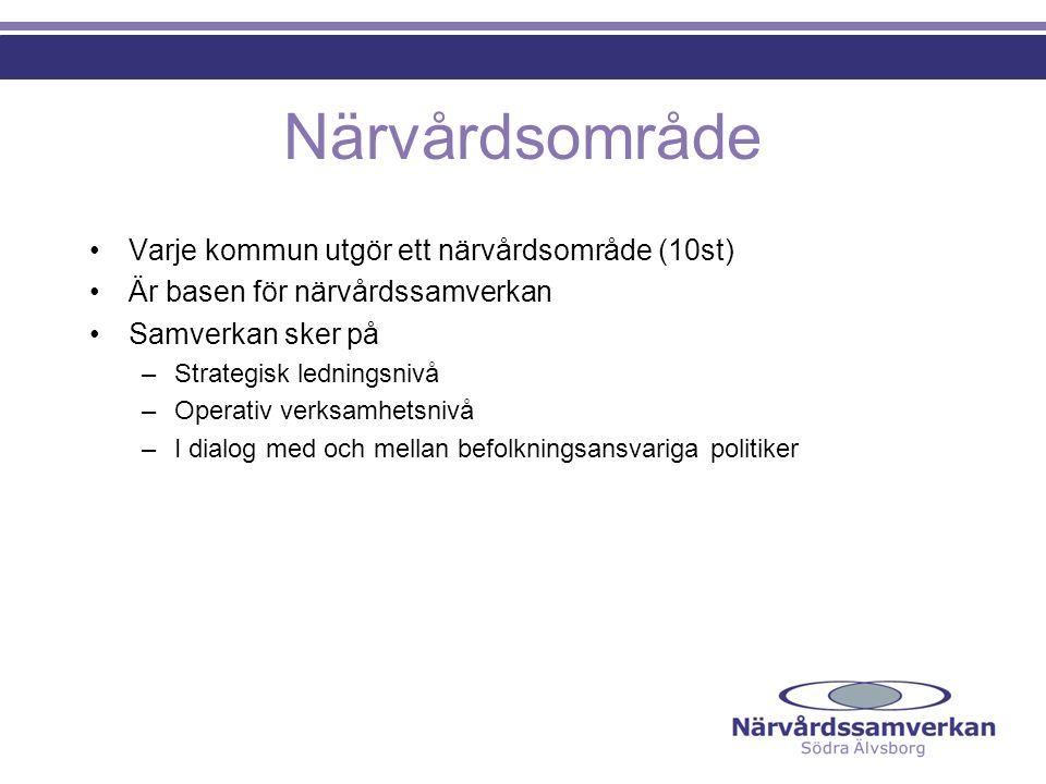 Närvårdsområde Varje kommun utgör ett närvårdsområde (10st) Är basen för närvårdssamverkan Samverkan sker på –Strategisk ledningsnivå –Operativ verksa