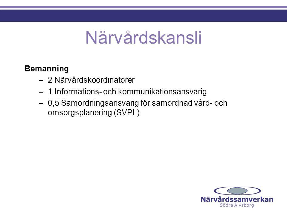 Närvårdskansli Bemanning –2 Närvårdskoordinatorer –1 Informations- och kommunikationsansvarig –0,5 Samordningsansvarig för samordnad vård- och omsorgsplanering (SVPL)