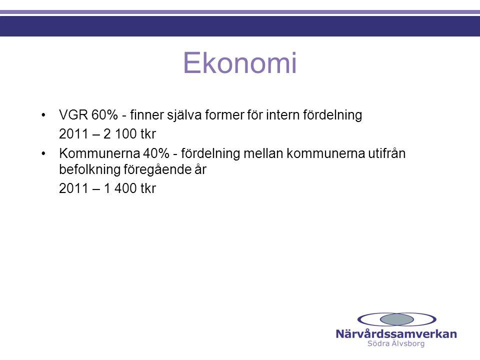 Ekonomi VGR 60% - finner själva former för intern fördelning 2011 – 2 100 tkr Kommunerna 40% - fördelning mellan kommunerna utifrån befolkning föregående år 2011 – 1 400 tkr