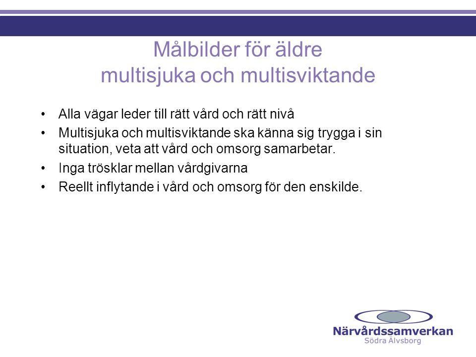 Målbilder för äldre multisjuka och multisviktande Alla vägar leder till rätt vård och rätt nivå Multisjuka och multisviktande ska känna sig trygga i sin situation, veta att vård och omsorg samarbetar.