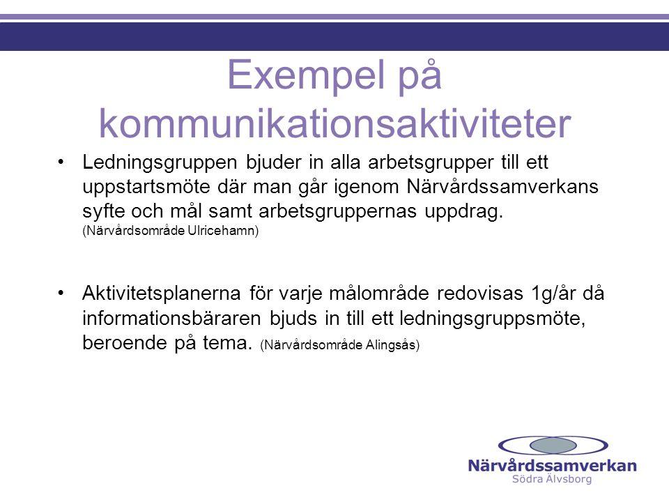 Exempel på kommunikationsaktiviteter Ledningsgruppen bjuder in alla arbetsgrupper till ett uppstartsmöte där man går igenom Närvårdssamverkans syfte o