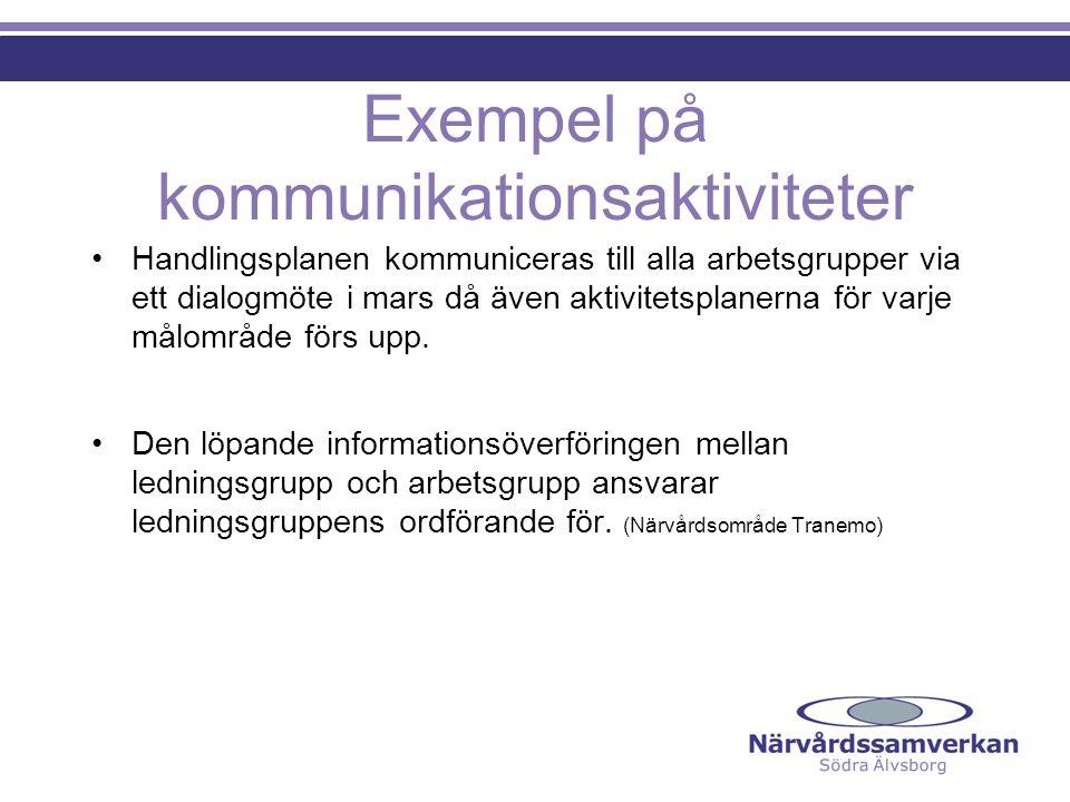 Exempel på kommunikationsaktiviteter Handlingsplanen kommuniceras till alla arbetsgrupper via ett dialogmöte i mars då även aktivitetsplanerna för var