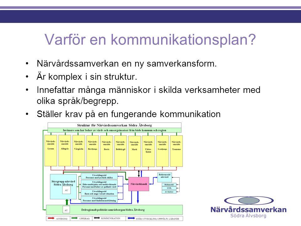 Varför en kommunikationsplan? Närvårdssamverkan en ny samverkansform. Är komplex i sin struktur. Innefattar många människor i skilda verksamheter med