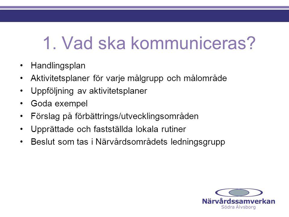 1. Vad ska kommuniceras? Handlingsplan Aktivitetsplaner för varje målgrupp och målområde Uppföljning av aktivitetsplaner Goda exempel Förslag på förbä