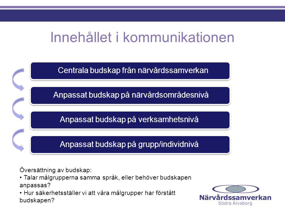 2.Till Vem/Vilka. Förslag på målgrupper 1.
