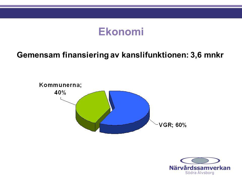 Ekonomi Gemensam finansiering av kanslifunktionen: 3,6 mnkr