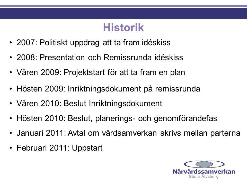 Historik 2007: Politiskt uppdrag att ta fram idéskiss 2008: Presentation och Remissrunda idéskiss Våren 2009: Projektstart för att ta fram en plan Hös