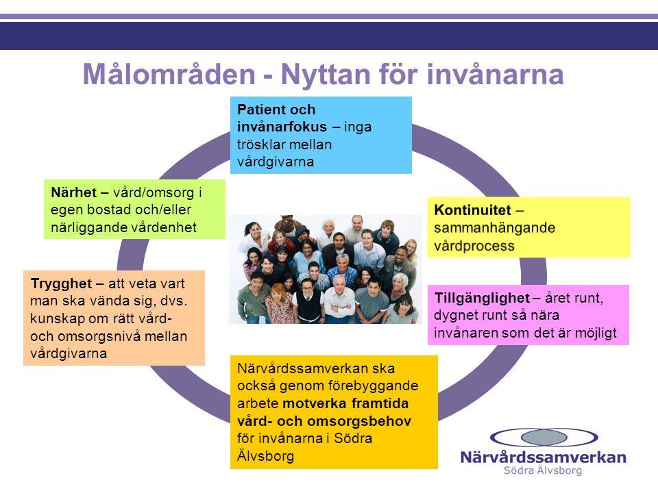 Målområden - Nyttan för invånarna Närvårdssamverkan ska också genom förebyggande arbete motverka framtida vård- och omsorgsbehov för invånarna i Södra