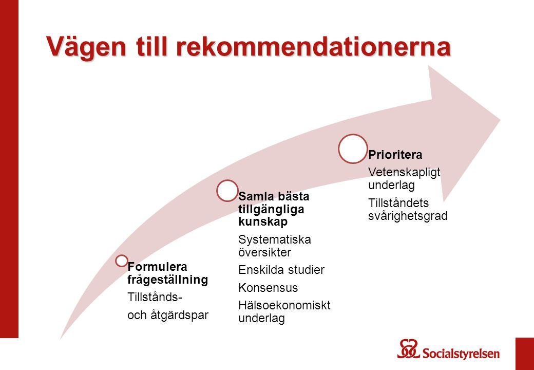 Vägen till rekommendationerna Formulera frågeställning Tillstånds- och åtgärdspar Samla bästa tillgängliga kunskap Systematiska översikter Enskilda st