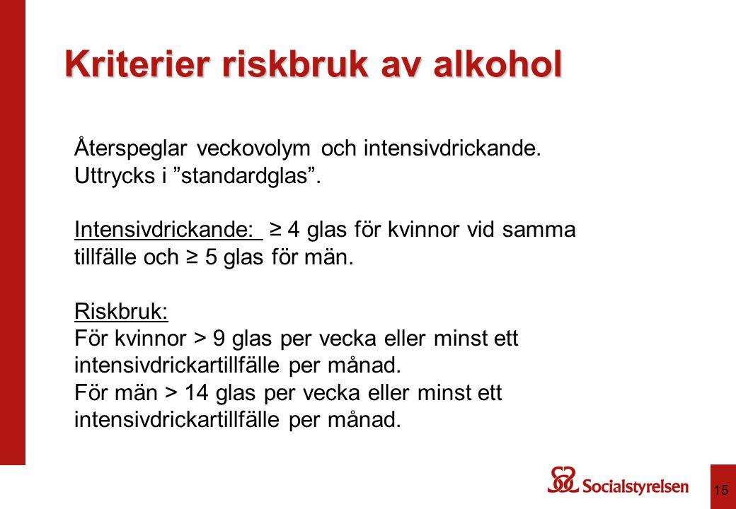 """Kriterier riskbruk av alkohol 15 Återspeglar veckovolym och intensivdrickande. Uttrycks i """"standardglas"""". Intensivdrickande: ≥ 4 glas för kvinnor vid"""