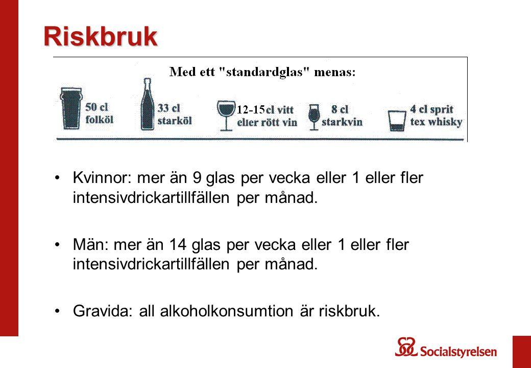 Riskbruk Kvinnor: mer än 9 glas per vecka eller 1 eller fler intensivdrickartillfällen per månad. Män: mer än 14 glas per vecka eller 1 eller fler int