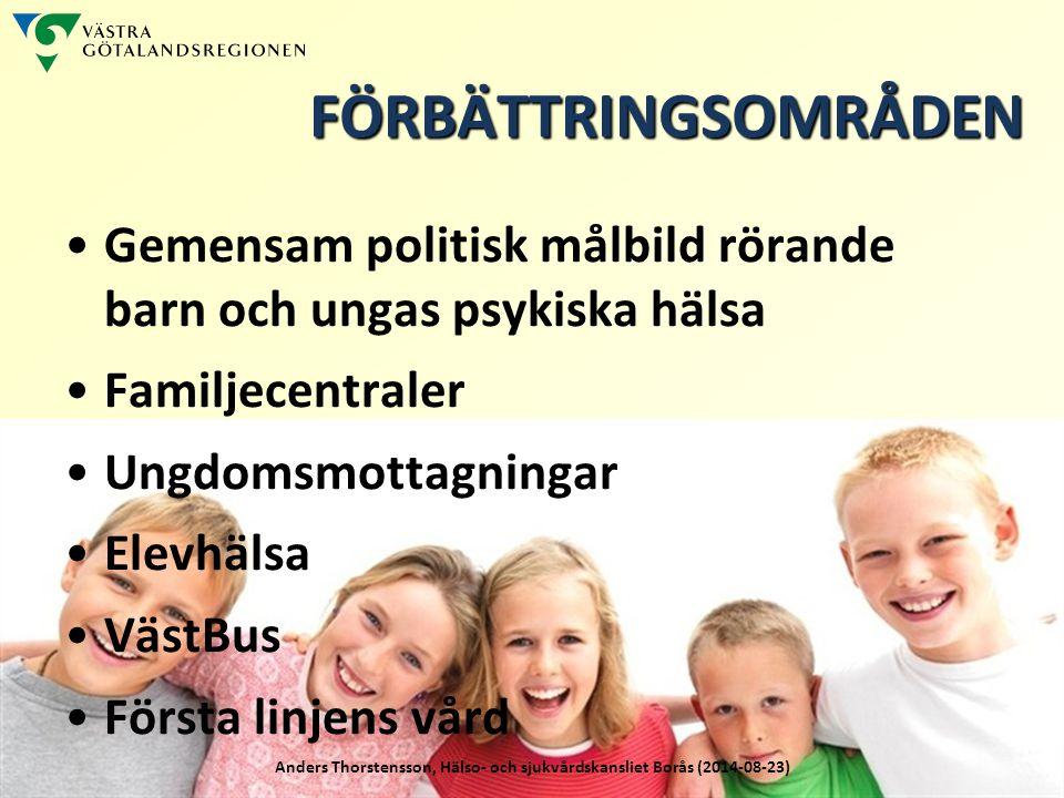 Gemensam politisk målbild rörande barn och ungas psykiska hälsa Familjecentraler Ungdomsmottagningar Elevhälsa VästBus Första linjens vård FÖRBÄTTRINGSOMRÅDEN Anders Thorstensson, Hälso- och sjukvårdskansliet Borås (2014-08-23)