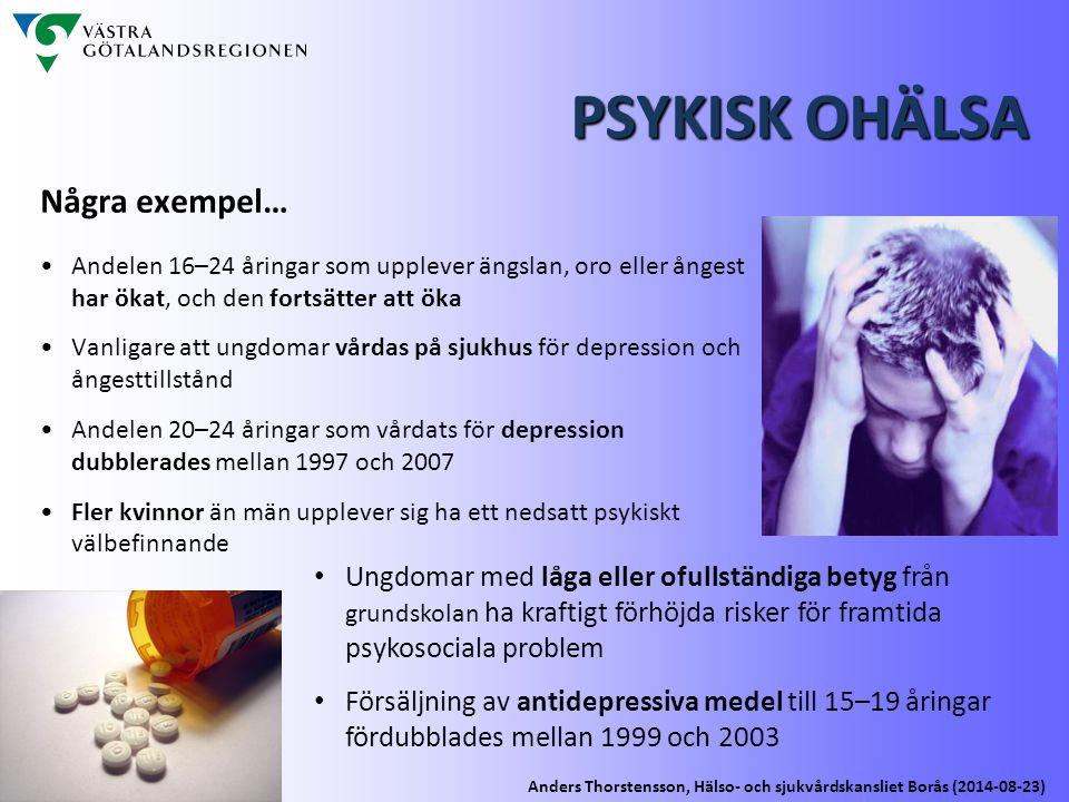 Några exempel… Andelen 16–24 åringar som upplever ängslan, oro eller ångest har ökat, och den fortsätter att öka Vanligare att ungdomar vårdas på sjukhus för depression och ångesttillstånd Andelen 20–24 åringar som vårdats för depression dubblerades mellan 1997 och 2007 Fler kvinnor än män upplever sig ha ett nedsatt psykiskt välbefinnande PSYKISK OHÄLSA Ungdomar med låga eller ofullständiga betyg från grundskolan ha kraftigt förhöjda risker för framtida psykosociala problem Försäljning av antidepressiva medel till 15–19 åringar fördubblades mellan 1999 och 2003 Anders Thorstensson, Hälso- och sjukvårdskansliet Borås (2014-08-23)