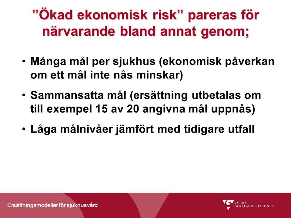 Ersättningsmodeller för sjukhusvård Ökad ekonomisk risk pareras för närvarande bland annat genom; Många mål per sjukhus (ekonomisk påverkan om ett mål inte nås minskar) Sammansatta mål (ersättning utbetalas om till exempel 15 av 20 angivna mål uppnås) Låga målnivåer jämfört med tidigare utfall