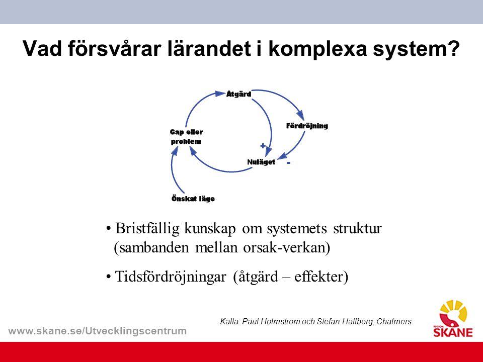 www.skane.se/Utvecklingscentrum Vad försvårar lärandet i komplexa system? Källa: Paul Holmström och Stefan Hallberg, Chalmers Bristfällig kunskap om s