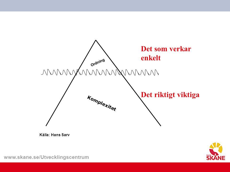 www.skane.se/Utvecklingscentrum Källa: Hans Sarv Ordning Komplexitet Det som verkar enkelt Det riktigt viktiga