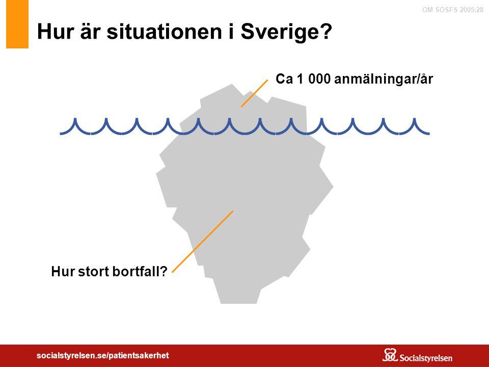 OM SOSFS 2005:28 socialstyrelsen.se/patientsakerhet Hur är situationen i Sverige? Hur stort bortfall? Ca 1 000 anmälningar/år