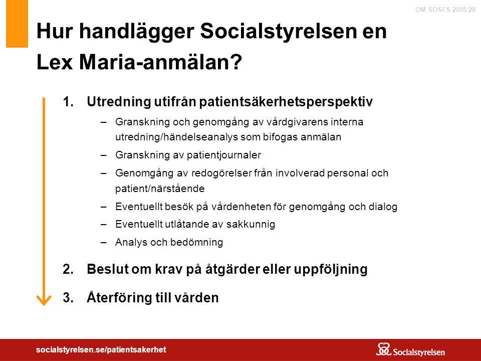 OM SOSFS 2005:28 socialstyrelsen.se/patientsakerhet Hur handlägger Socialstyrelsen en Lex Maria-anmälan? 1.Utredning utifrån patientsäkerhetsperspekti