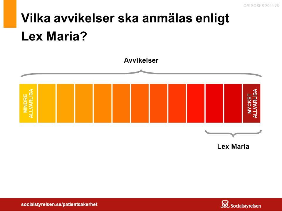 OM SOSFS 2005:28 socialstyrelsen.se/patientsakerhet Vilka avvikelser ska anmälas enligt Lex Maria? MINDRE ALLVARLIGA MYCKET ALLVARLIGA Avvikelser Lex