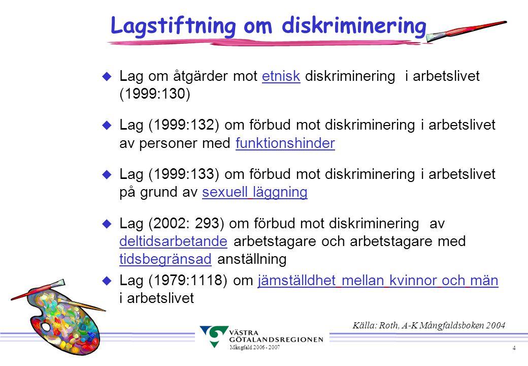 25 Mångfald 2006 - 2007 Kompletterande lagstiftning u FN - konventioner u EU - fördrag och direktiv u Brottsbalken u Arbetsmiljölagen Källa: Roth, A-K Mångfaldsboken 2004