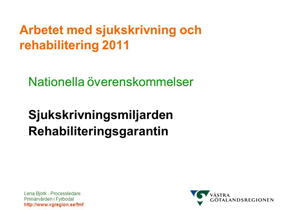 Lena Björk - Processledare Primärvården i Fyrbodal http://www.vgregion.se/fmf Sjukskrivningsmiljarden 2011 Ledningssystem enligt krav på God Vård Handlingsplaner för jämställdhet Kompletta och korrekta läkarintyg Elektroniskt överförda läkarintyg Fördjupade medicinska utredningar