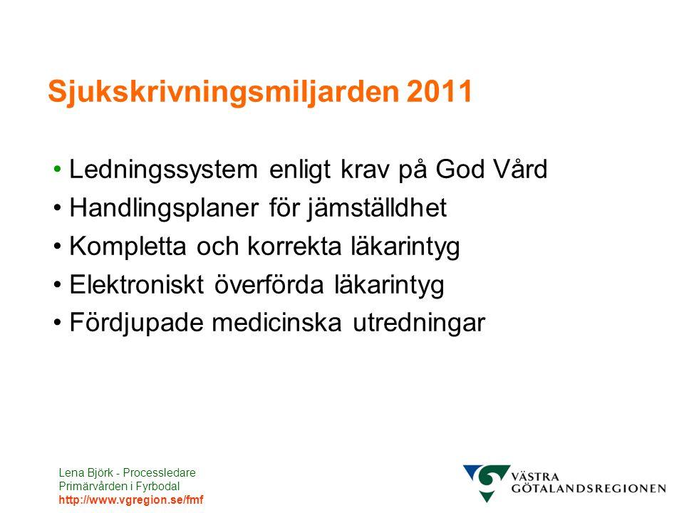 Lena Björk - Processledare Primärvården i Fyrbodal http://www.vgregion.se/fmf Rutiner på vårdenhet Försäkringsmedicinskt beslutsstöd – SoS vägledning för sjukskrivning -Övergripande principer -Specifika rekommendationer Arbetsverktyg VGR Riktlinjer -Ledningssystem för en kvalitetssäker och effektiv sjukskrivningsprocess -Checklista vid bedömning av arbetsförmåga, rehabiliteringsbehov och sjukskrivning Fyrbodal Ledningssystem på förvaltningsnivå