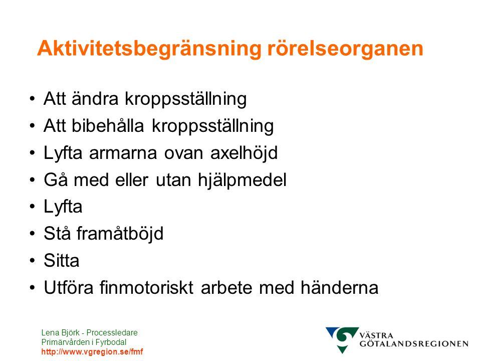 Lena Björk - Processledare Primärvården i Fyrbodal http://www.vgregion.se/fmf Rutiner på vårdenhet Tidigt.