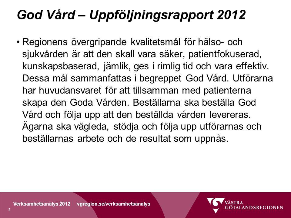 Verksamhetsanalys 2012 vgregion.se/verksamhetsanalys God Vård – Uppföljningsrapport 2012 Regionens övergripande kvalitetsmål för hälso- och sjukvården är att den skall vara säker, patientfokuserad, kunskapsbaserad, jämlik, ges i rimlig tid och vara effektiv.