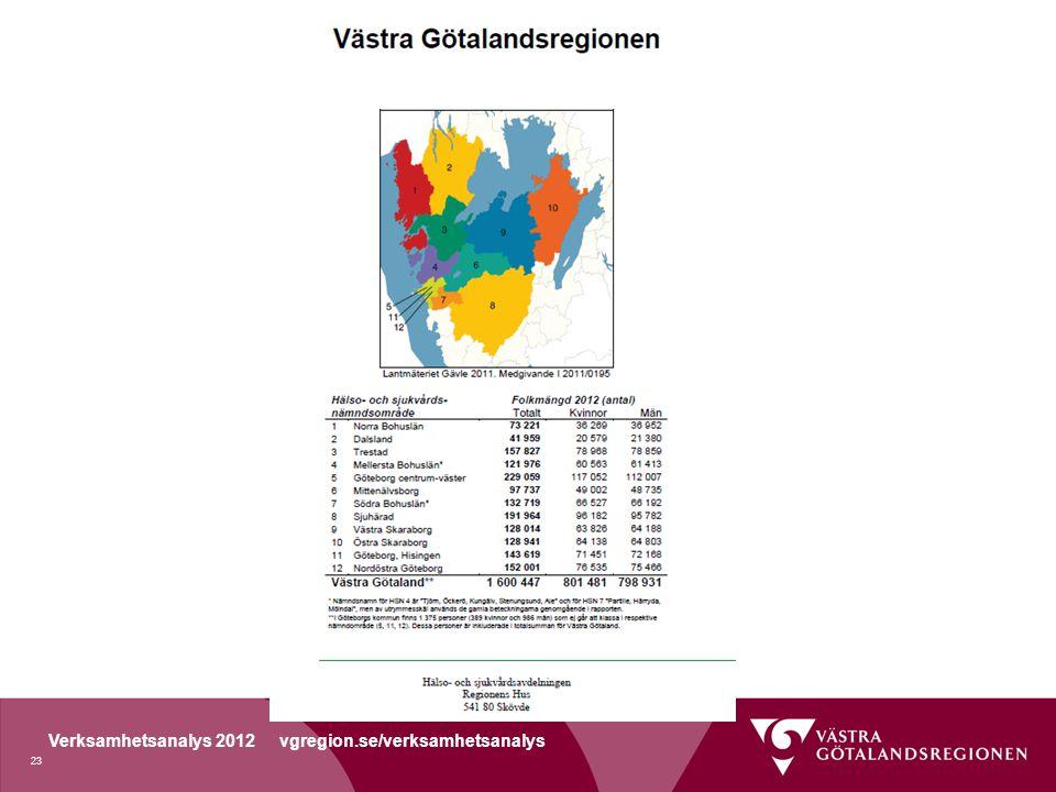 Verksamhetsanalys 2012 vgregion.se/verksamhetsanalys 23