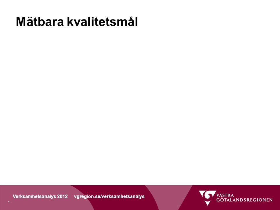 Verksamhetsanalys 2012 vgregion.se/verksamhetsanalys PUK-värde för patienter som enligt nationella patientenkäten anser sig vara respektfullt bemötta som individer ska vara minst 90 PUK står för PatientUpplevd Kvalitet och mäts på en skala mellan 0 och 100 där högre värde innebär högre patientupplevd kvalitet.