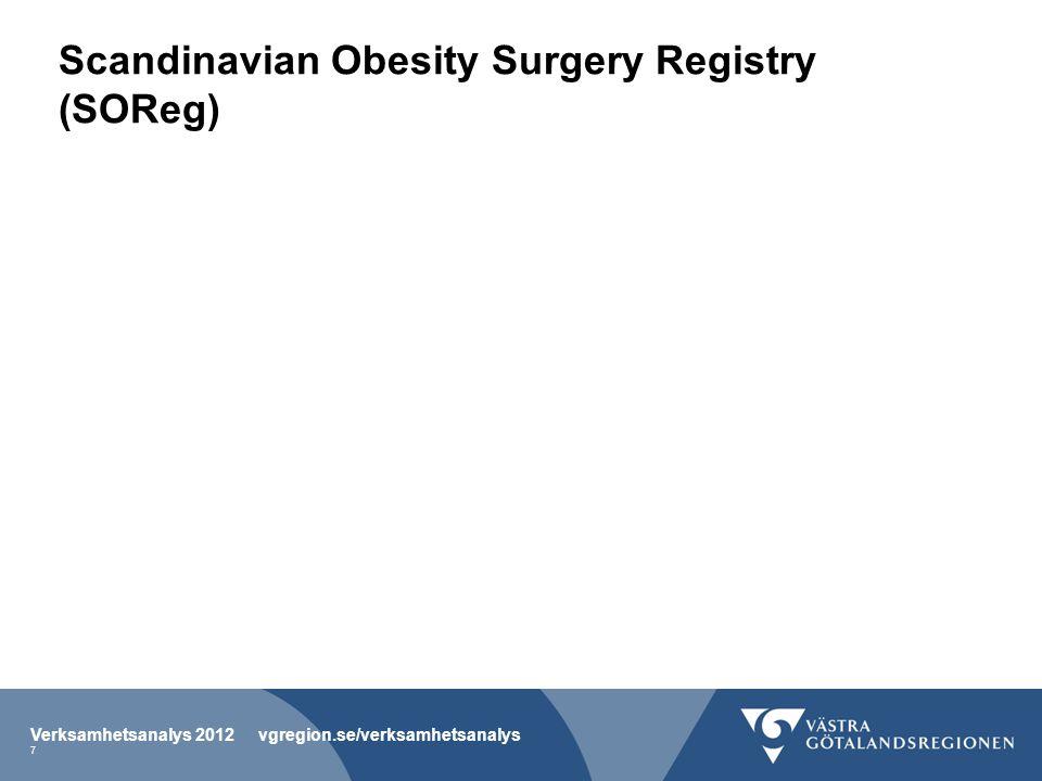 Tabell H-3.Klassificering av fetma enligt WHO.