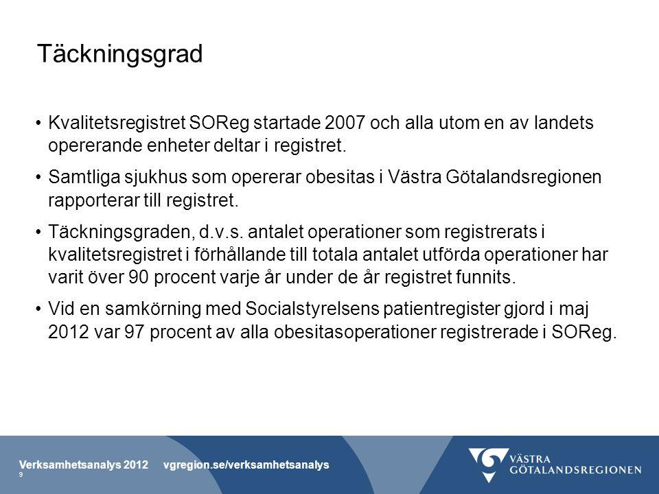 Täckningsgrad Kvalitetsregistret SOReg startade 2007 och alla utom en av landets opererande enheter deltar i registret. Samtliga sjukhus som opererar