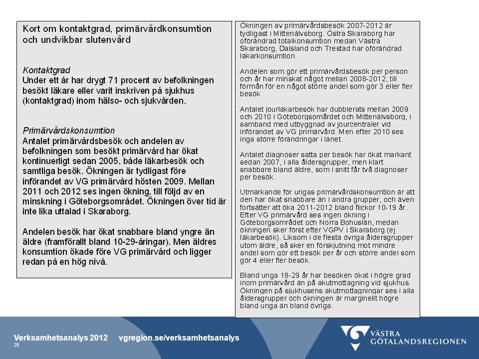 Verksamhetsanalys 2012 vgregion.se/verksamhetsanalys 25