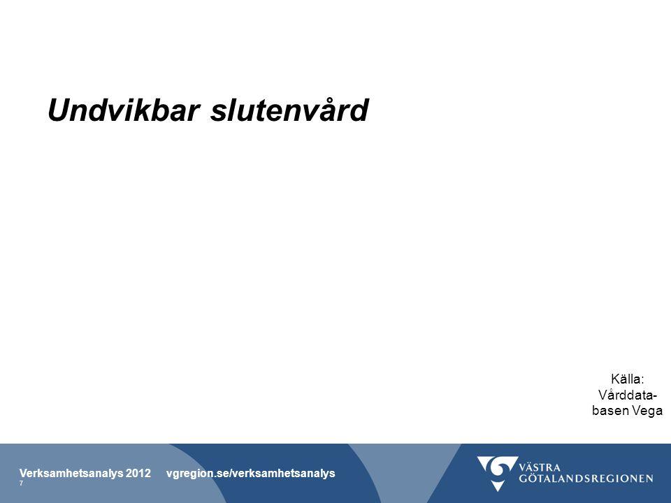 Undvikbar slutenvård Källa: Vårddata- basen Vega Verksamhetsanalys 2012 vgregion.se/verksamhetsanalys 7